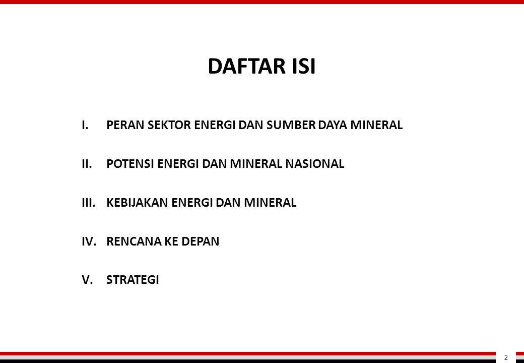 DAFTAR ISI PERAN SEKTOR ENERGI DAN SUMBER DAYA MINERAL