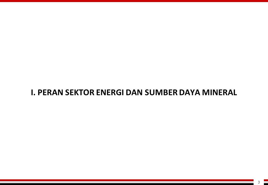 I. PERAN SEKTOR ENERGI DAN SUMBER DAYA MINERAL
