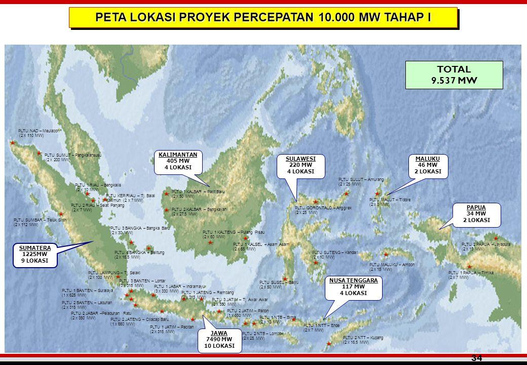 PETA LOKASI PROYEK PERCEPATAN 10.000 MW TAHAP I