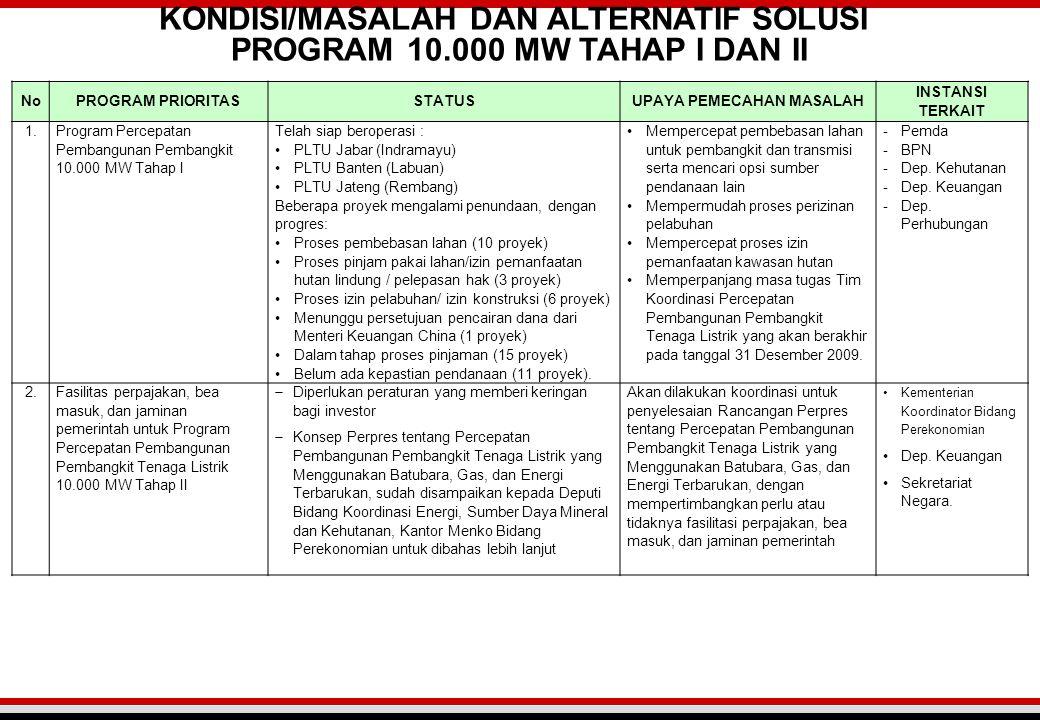 KONDISI/MASALAH DAN ALTERNATIF SOLUSI PROGRAM 10.000 MW TAHAP I DAN II