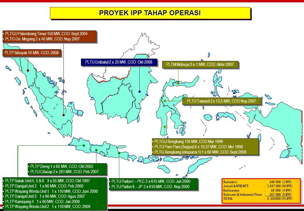 PROYEK IPP TAHAP OPERASI