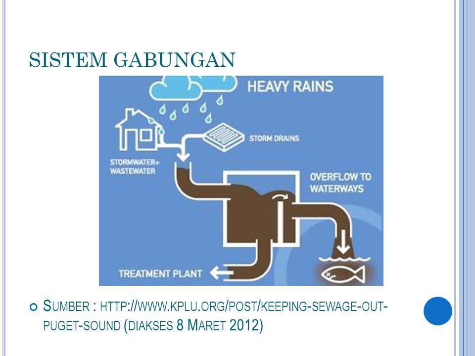 SISTEM GABUNGAN Sumber : http://www.kplu.org/post/keeping-sewage-out-puget-sound (diakses 8 Maret 2012)