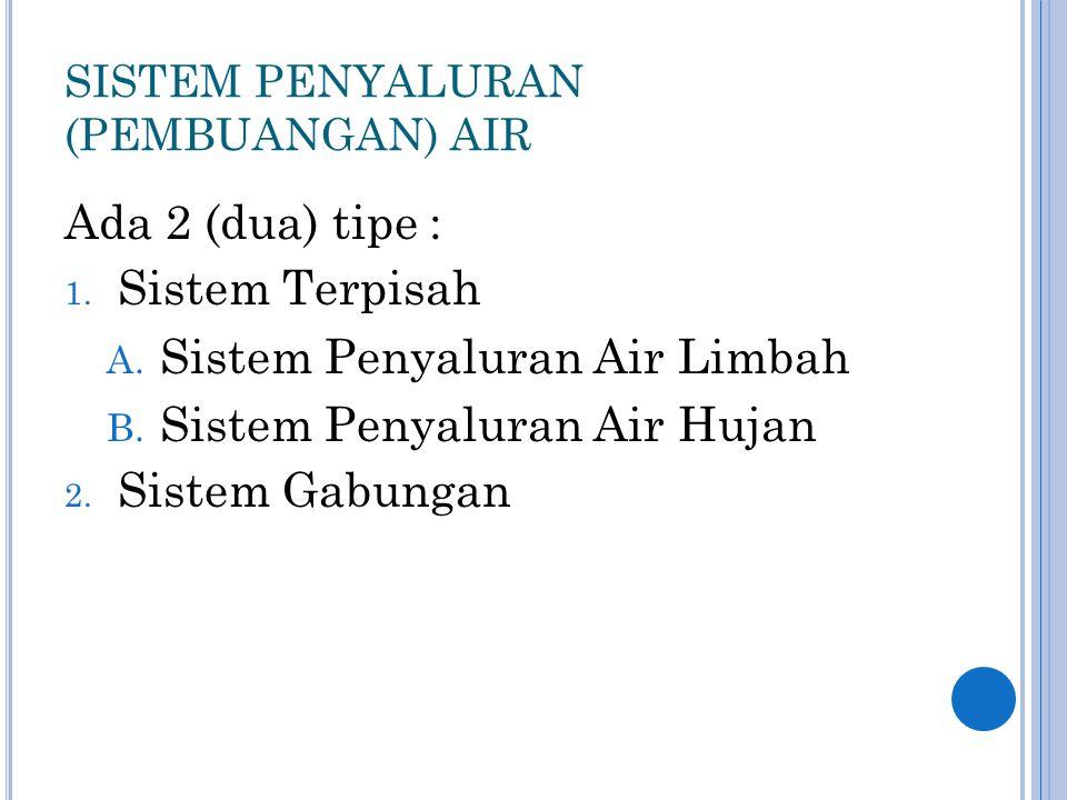 SISTEM PENYALURAN (PEMBUANGAN) AIR