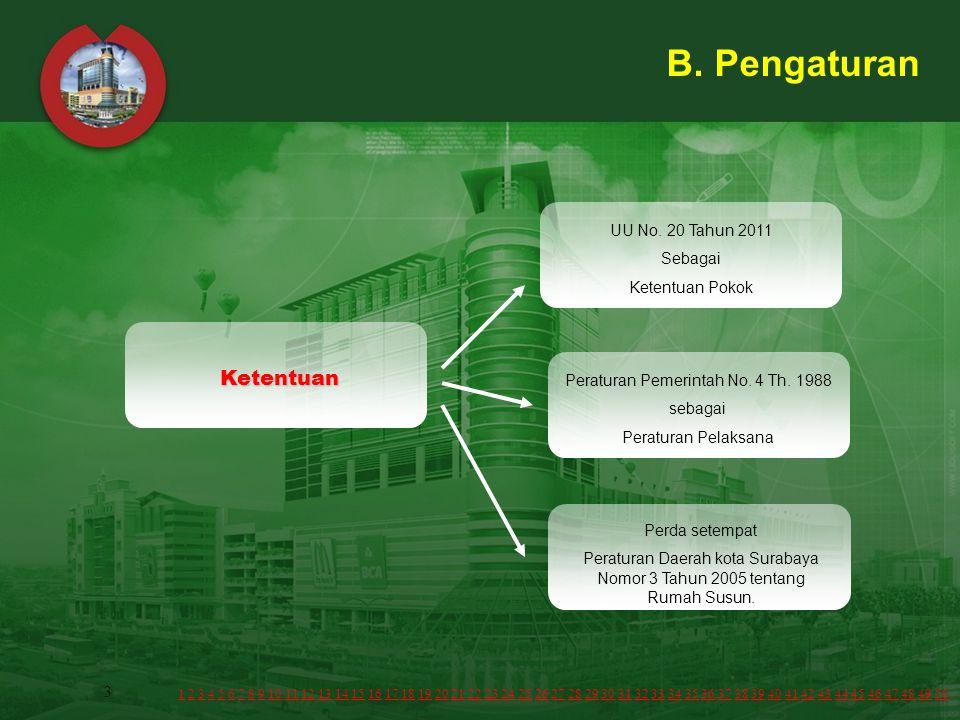 B. Pengaturan Ketentuan UU No. 20 Tahun 2011 Sebagai Ketentuan Pokok