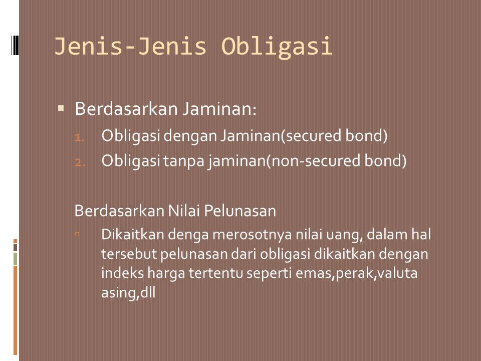 Jenis-Jenis Obligasi Berdasarkan Jaminan: