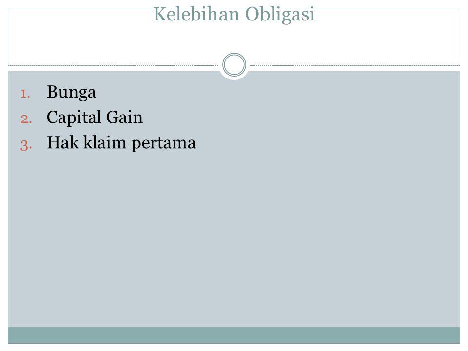 Kelebihan Obligasi Bunga Capital Gain Hak klaim pertama
