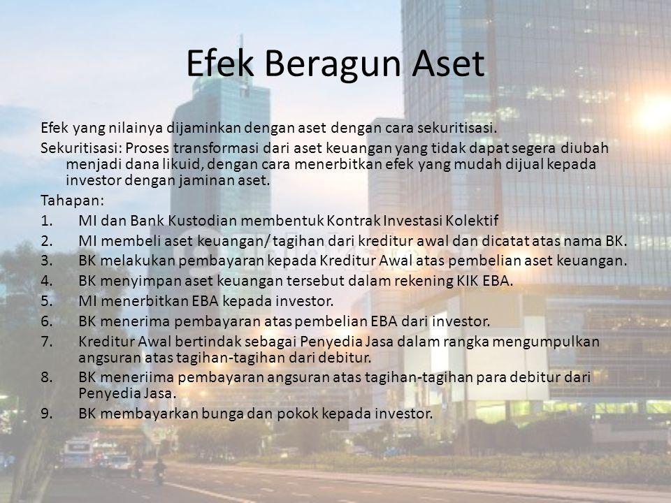 Efek Beragun Aset Efek yang nilainya dijaminkan dengan aset dengan cara sekuritisasi.