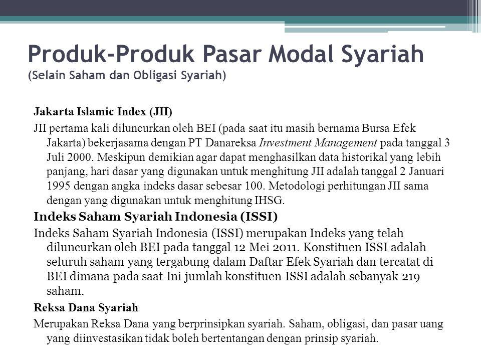 Produk-Produk Pasar Modal Syariah (Selain Saham dan Obligasi Syariah)