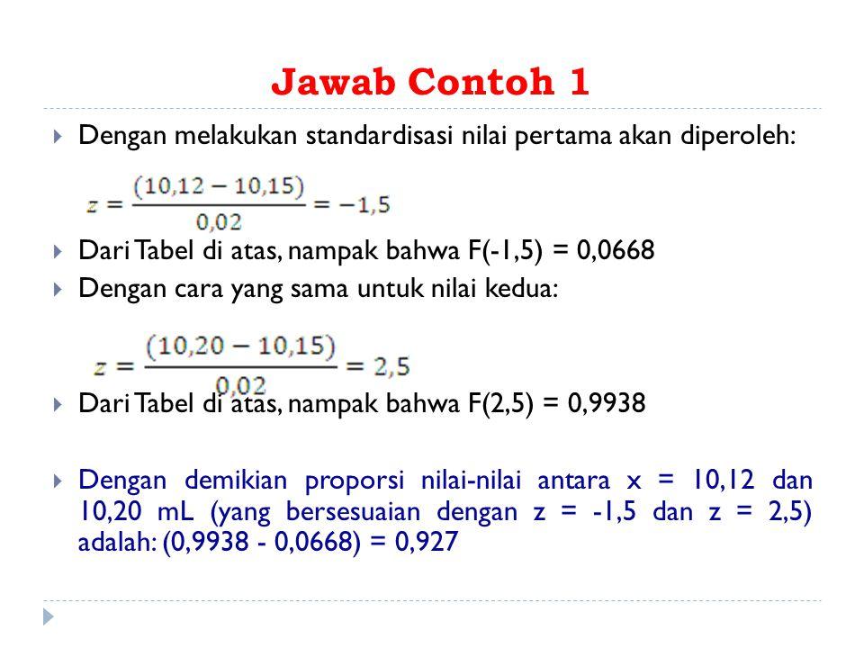 Jawab Contoh 1 Dengan melakukan standardisasi nilai pertama akan diperoleh: Dari Tabel di atas, nampak bahwa F(-1,5) = 0,0668.