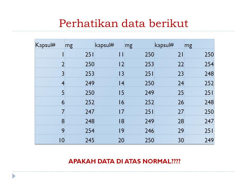 Perhatikan data berikut