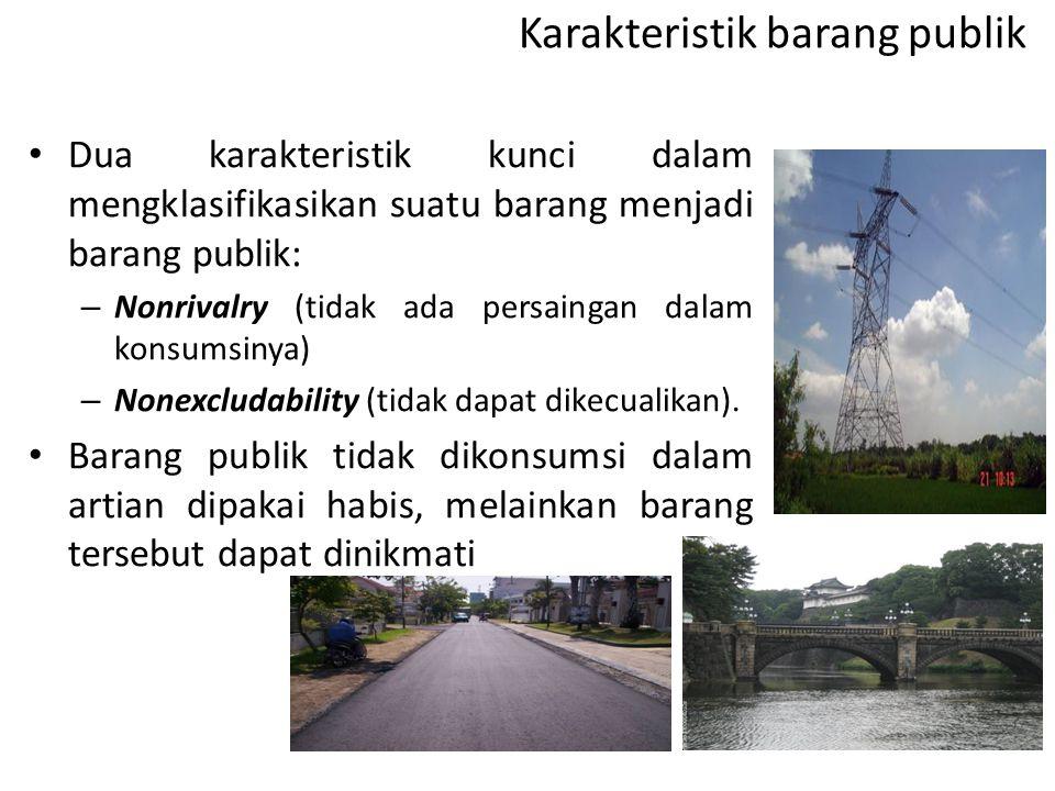 Karakteristik barang publik