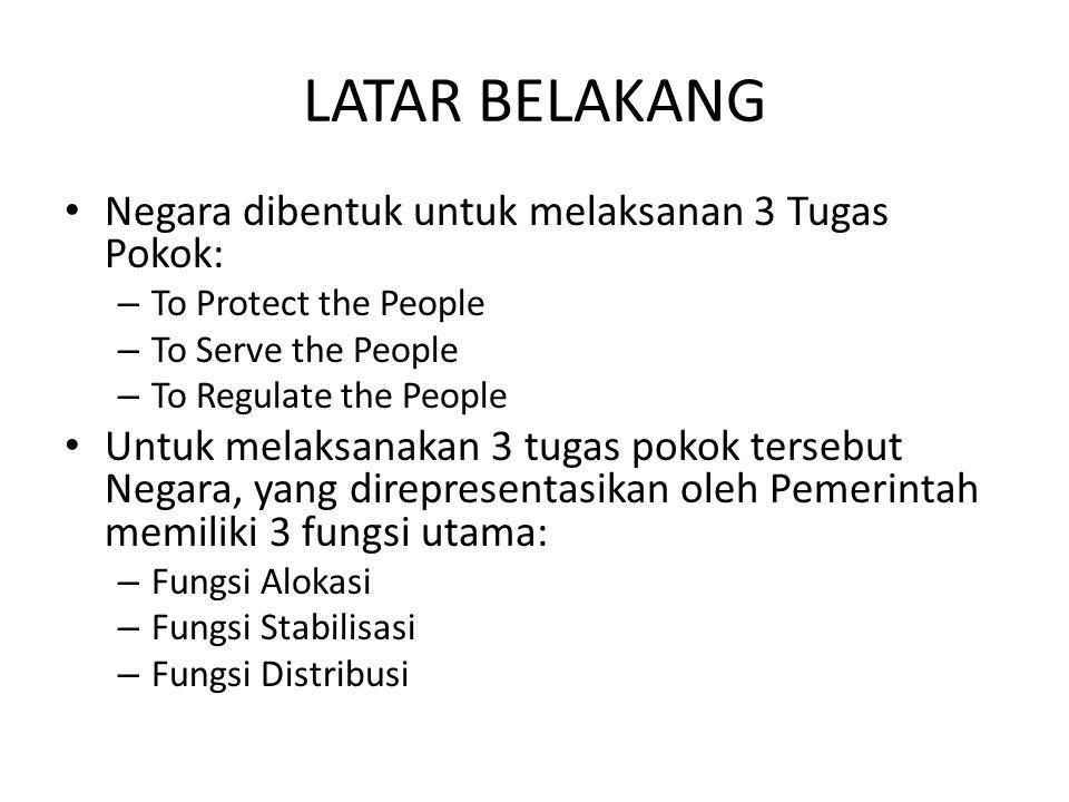 LATAR BELAKANG Negara dibentuk untuk melaksanan 3 Tugas Pokok: