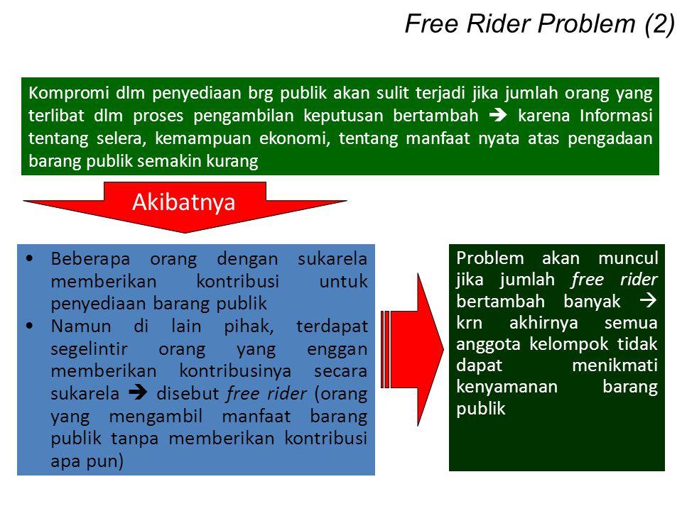 Free Rider Problem (2) Akibatnya
