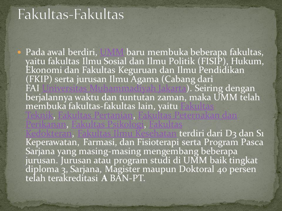 Fakultas-Fakultas