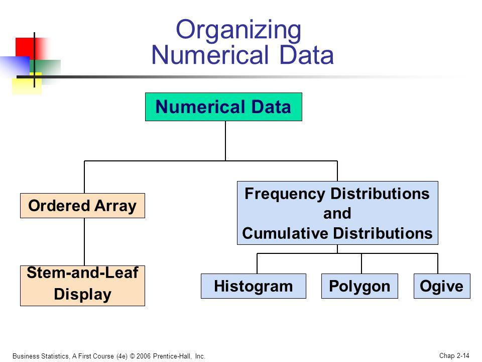 Organizing Numerical Data