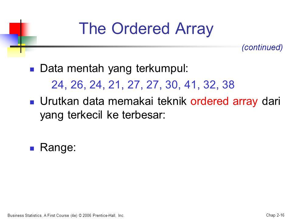 The Ordered Array Data mentah yang terkumpul: