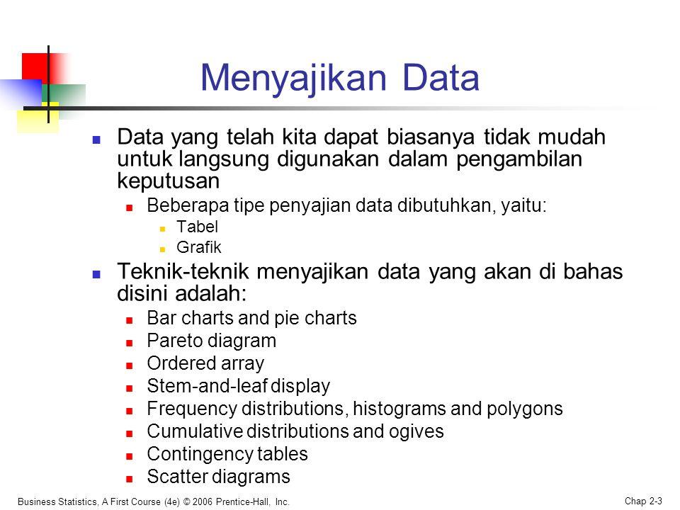 Menyajikan Data Data yang telah kita dapat biasanya tidak mudah untuk langsung digunakan dalam pengambilan keputusan.