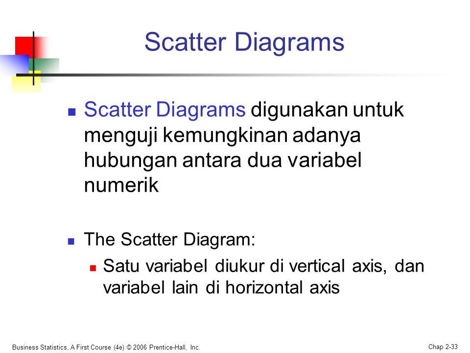 Scatter Diagrams Scatter Diagrams digunakan untuk menguji kemungkinan adanya hubungan antara dua variabel numerik.