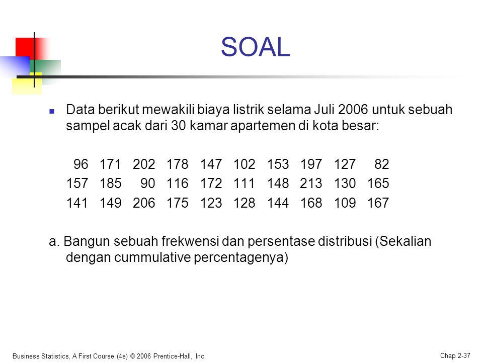 SOAL Data berikut mewakili biaya listrik selama Juli 2006 untuk sebuah sampel acak dari 30 kamar apartemen di kota besar: