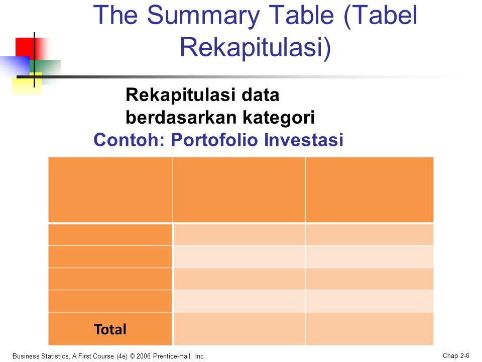 The Summary Table (Tabel Rekapitulasi)