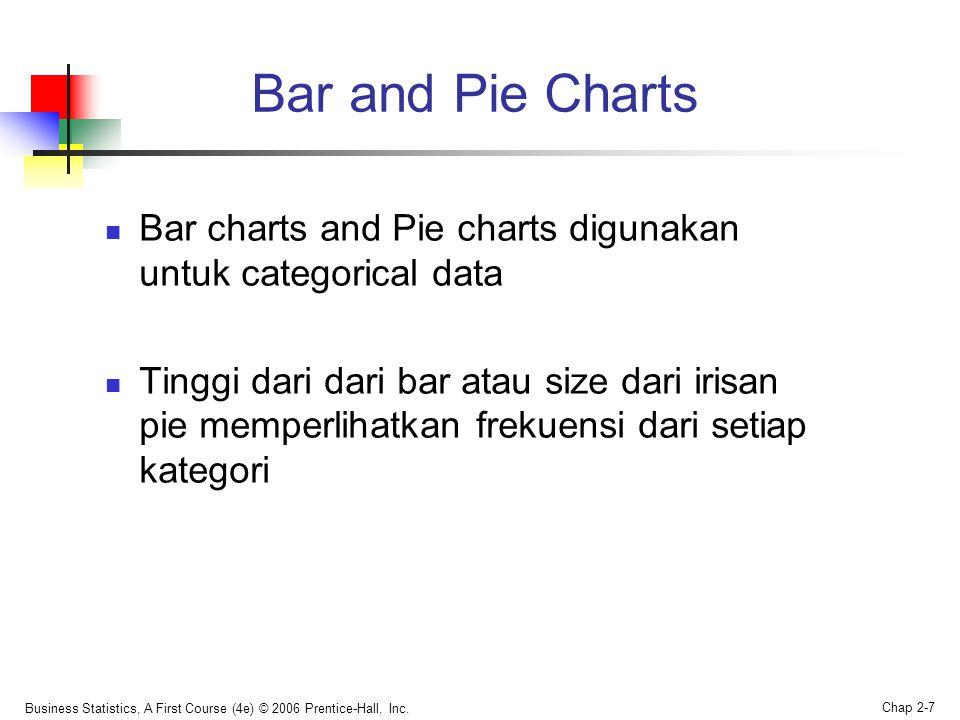 Bar and Pie Charts Bar charts and Pie charts digunakan untuk categorical data.