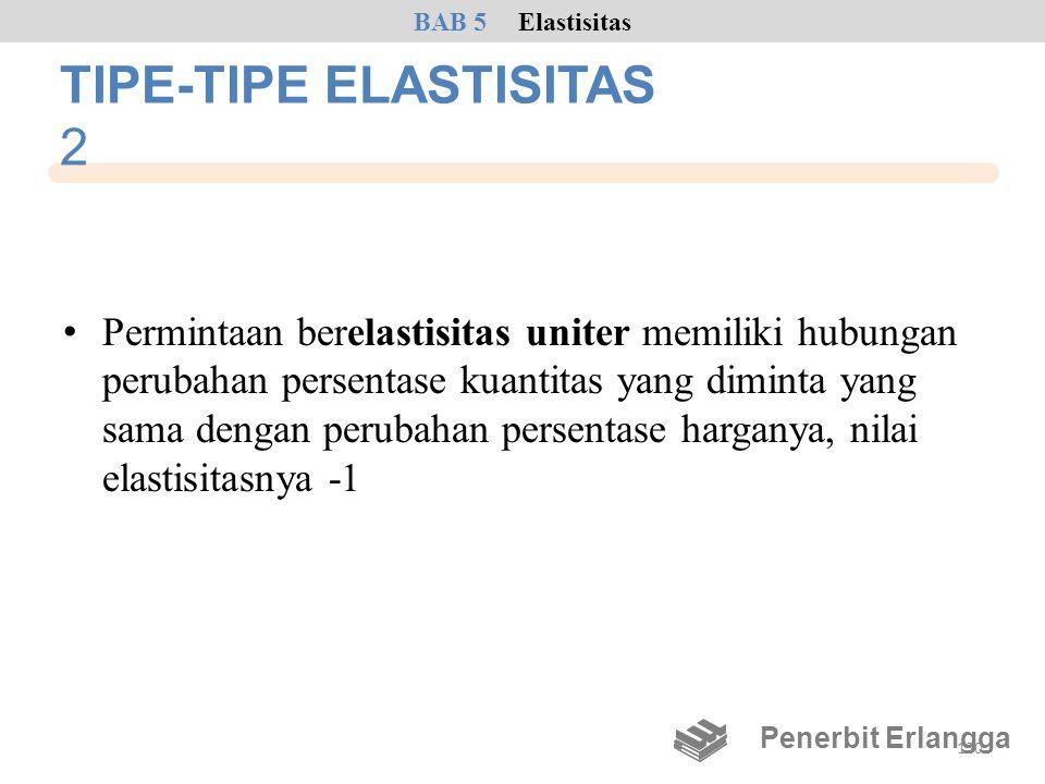 TIPE-TIPE ELASTISITAS 2