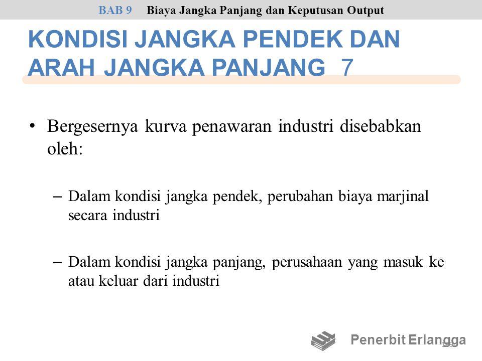 KONDISI JANGKA PENDEK DAN ARAH JANGKA PANJANG 7