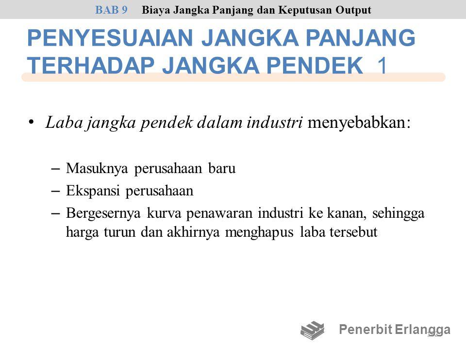 PENYESUAIAN JANGKA PANJANG TERHADAP JANGKA PENDEK 1