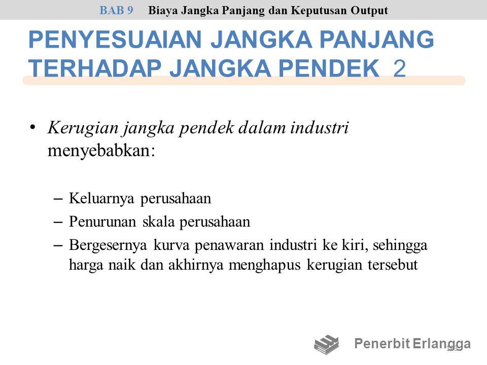 PENYESUAIAN JANGKA PANJANG TERHADAP JANGKA PENDEK 2