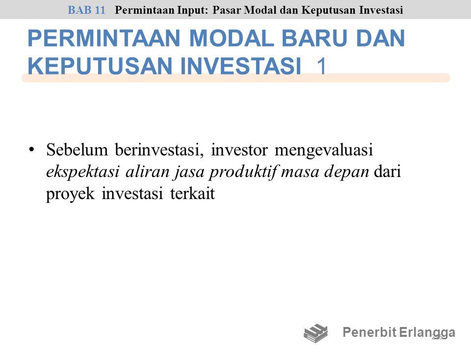 PERMINTAAN MODAL BARU DAN KEPUTUSAN INVESTASI 1