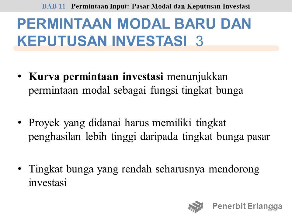 PERMINTAAN MODAL BARU DAN KEPUTUSAN INVESTASI 3