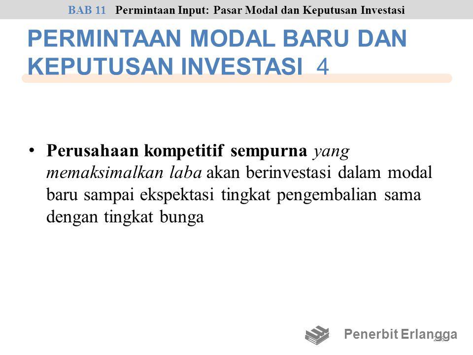 PERMINTAAN MODAL BARU DAN KEPUTUSAN INVESTASI 4