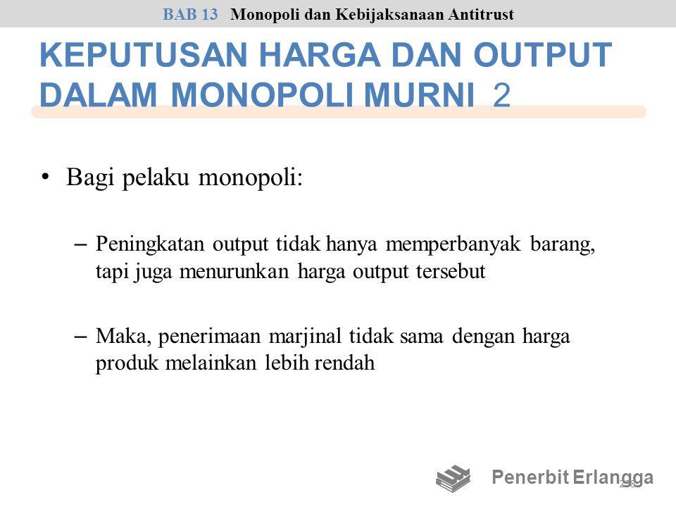 KEPUTUSAN HARGA DAN OUTPUT DALAM MONOPOLI MURNI 2