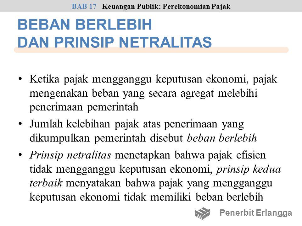 BEBAN BERLEBIH DAN PRINSIP NETRALITAS