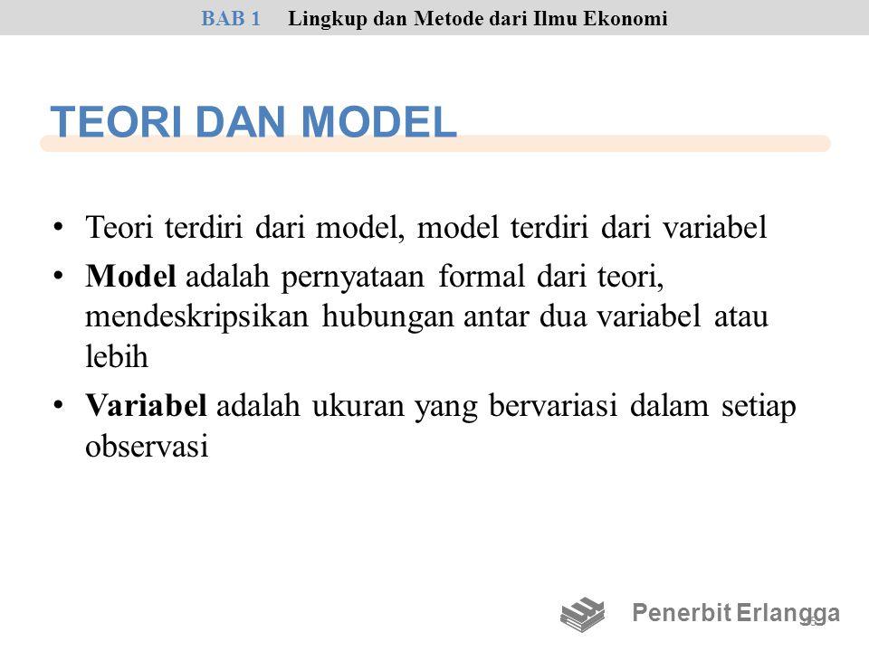 BAB 1 Lingkup dan Metode dari Ilmu Ekonomi