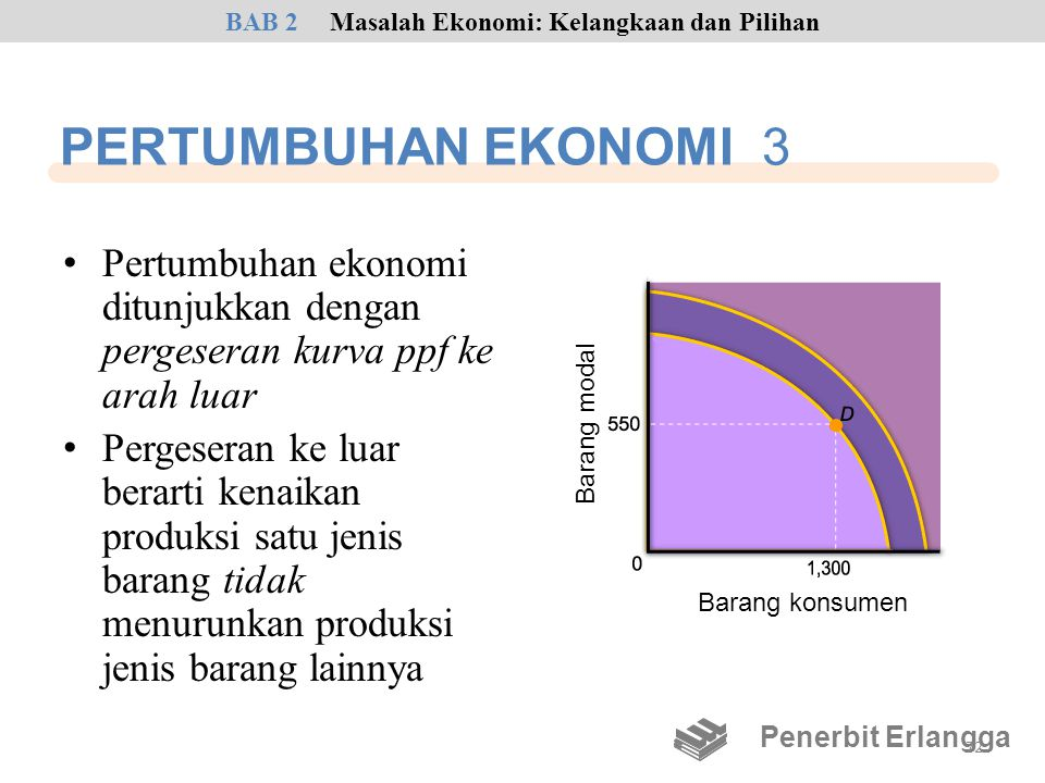 BAB 2 Masalah Ekonomi: Kelangkaan dan Pilihan