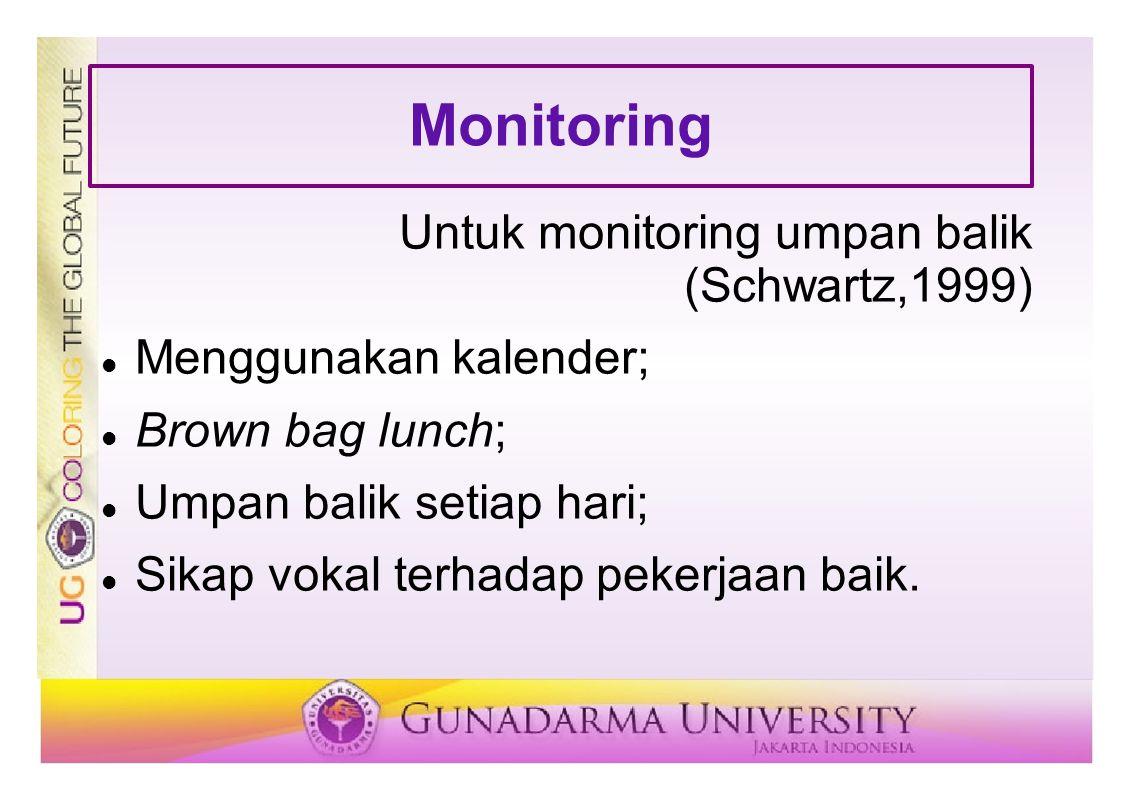 Monitoring Untuk monitoring umpan balik (Schwartz,1999)