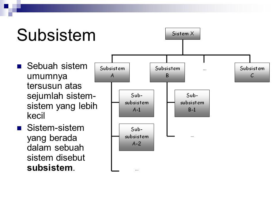 Subsistem Sebuah sistem umumnya tersusun atas sejumlah sistem-sistem yang lebih kecil.