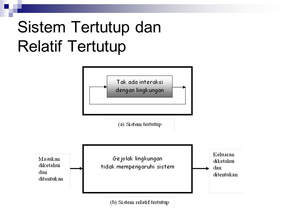 Sistem Tertutup dan Relatif Tertutup
