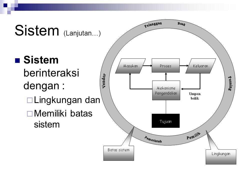 Sistem (Lanjutan…) Sistem berinteraksi dengan : Lingkungan dan