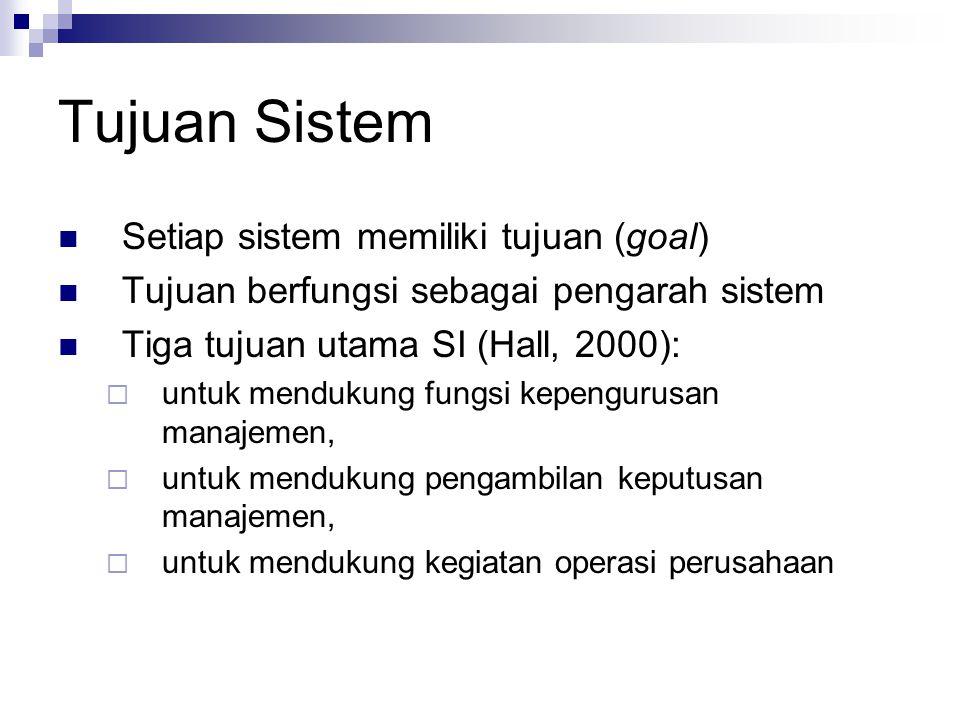 Tujuan Sistem Setiap sistem memiliki tujuan (goal)