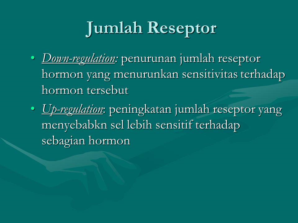 Jumlah Reseptor Down-regulation: penurunan jumlah reseptor hormon yang menurunkan sensitivitas terhadap hormon tersebut.
