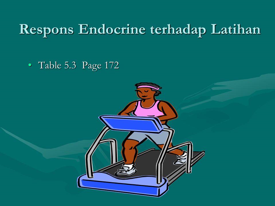 Respons Endocrine terhadap Latihan