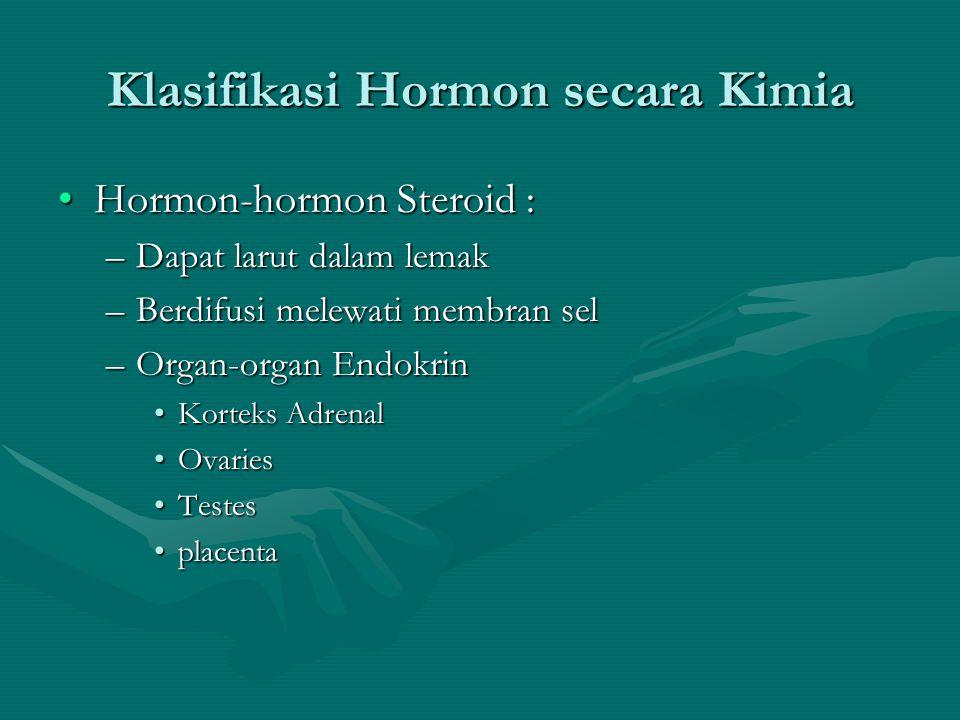 Klasifikasi Hormon secara Kimia
