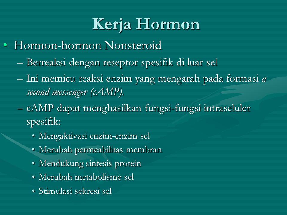 Kerja Hormon Hormon-hormon Nonsteroid