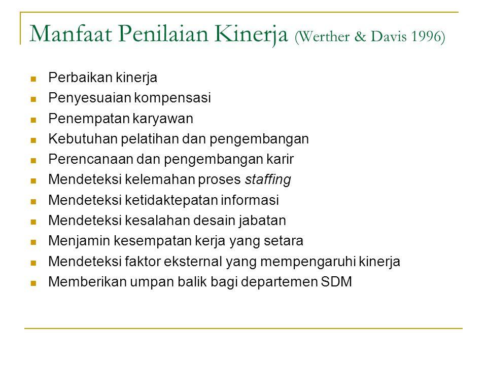 Manfaat Penilaian Kinerja (Werther & Davis 1996)