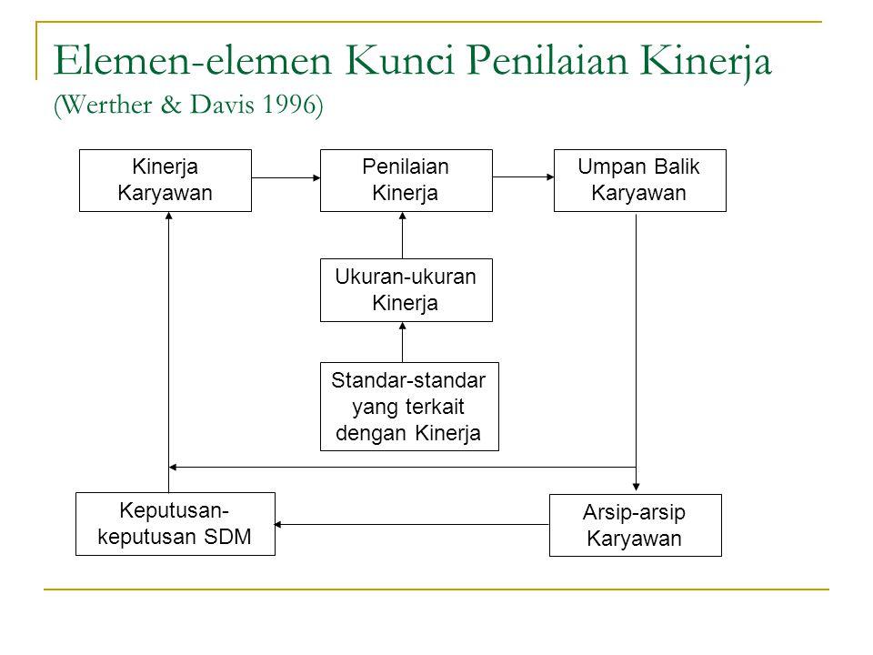 Elemen-elemen Kunci Penilaian Kinerja (Werther & Davis 1996)