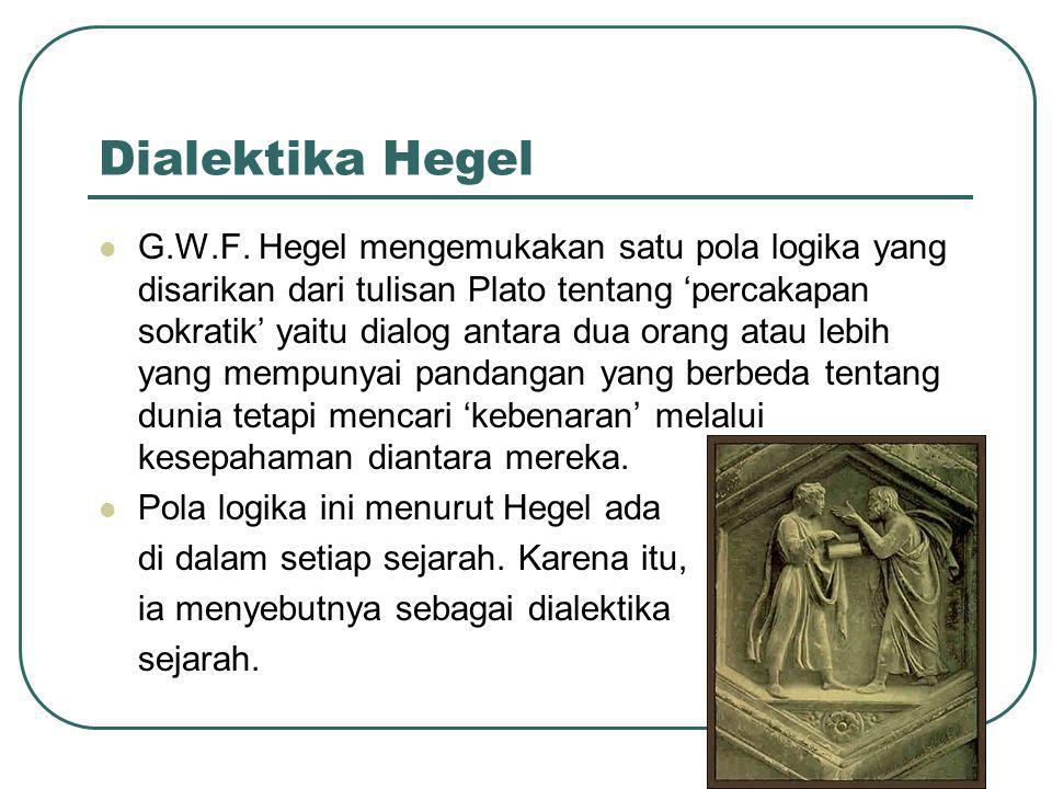 Dialektika Hegel