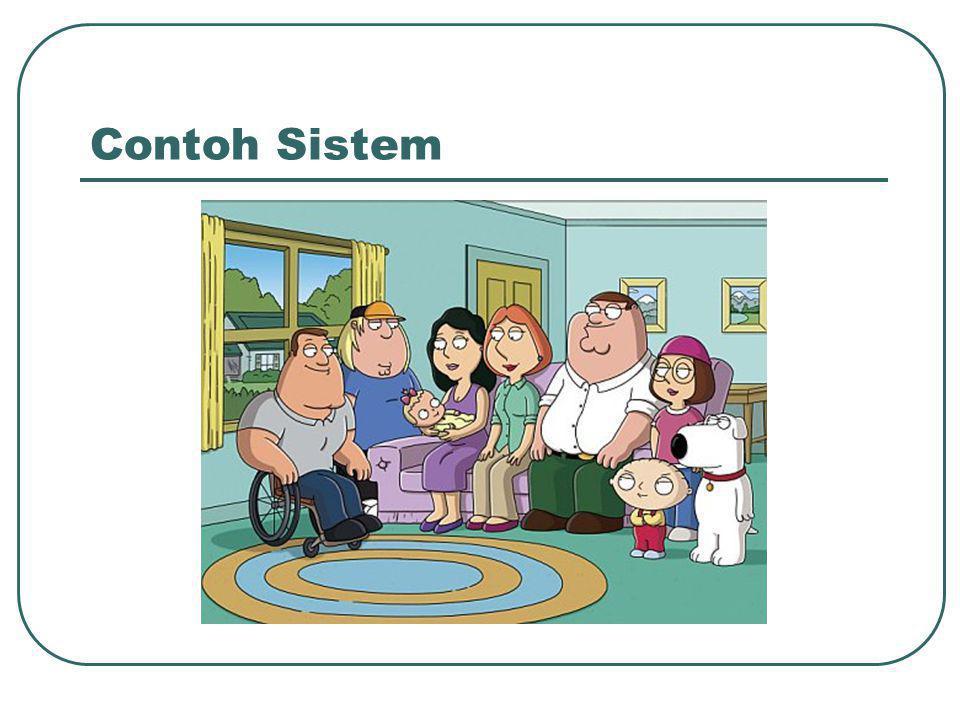 Contoh Sistem