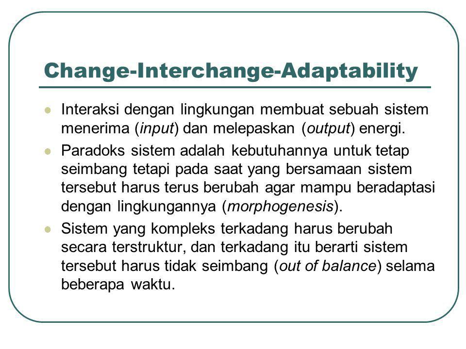 Change-Interchange-Adaptability
